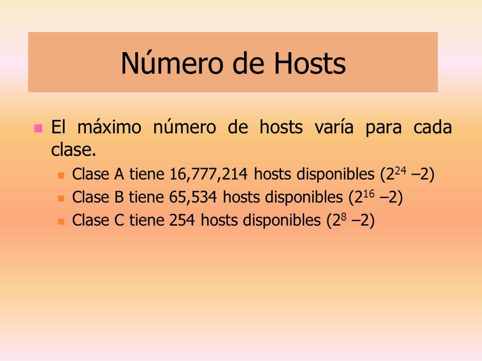 Número de Hosts El máximo número de hosts varía para cada clase.