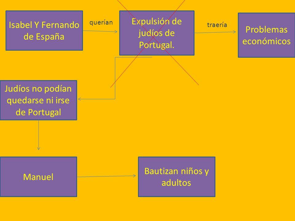 Isabel Y Fernando de España Expulsión de judíos de Portugal.