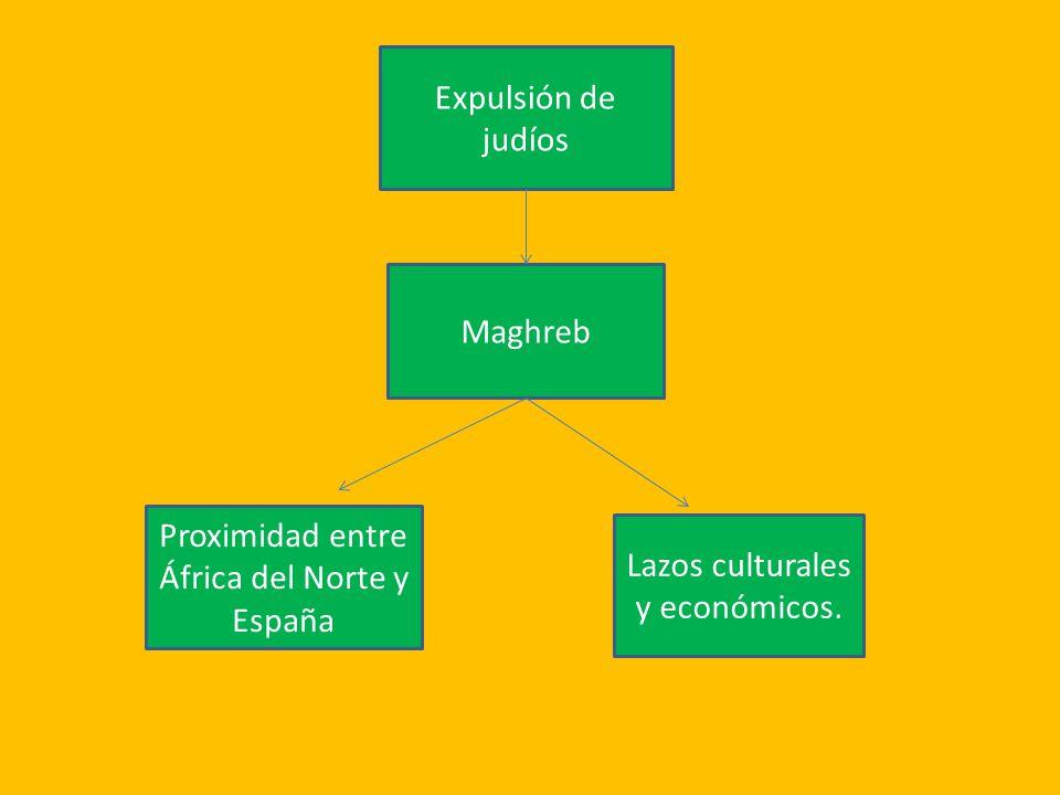 Proximidad entre África del Norte y España