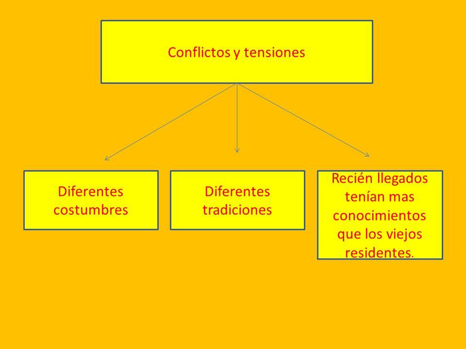 Conflictos y tensiones