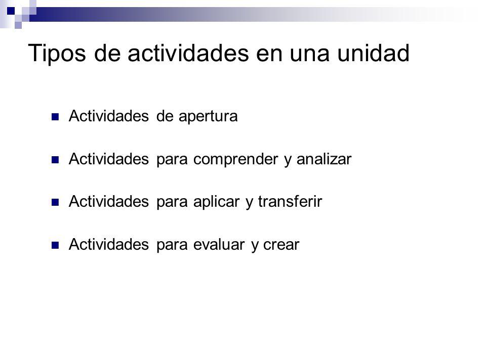 Tipos de actividades en una unidad