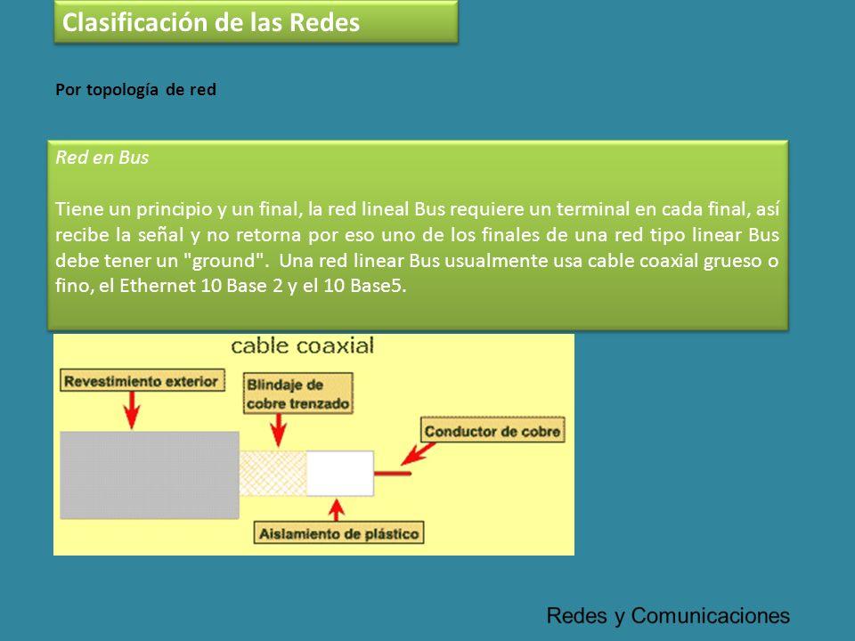 Clasificación de las Redes