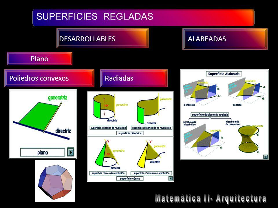 Matemática II- Arquitectura