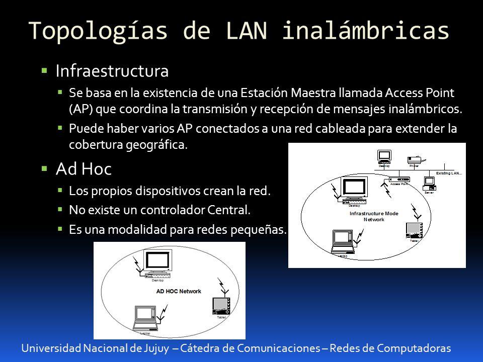Topologías de LAN inalámbricas