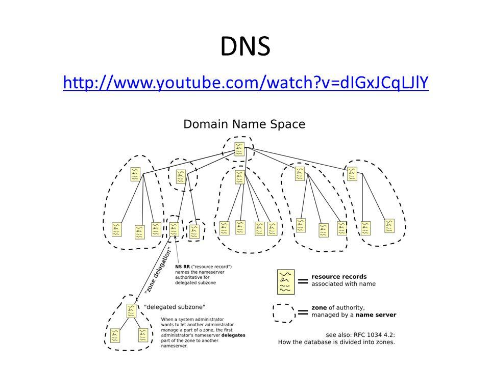 DNS http://www.youtube.com/watch v=dIGxJCqLJlY