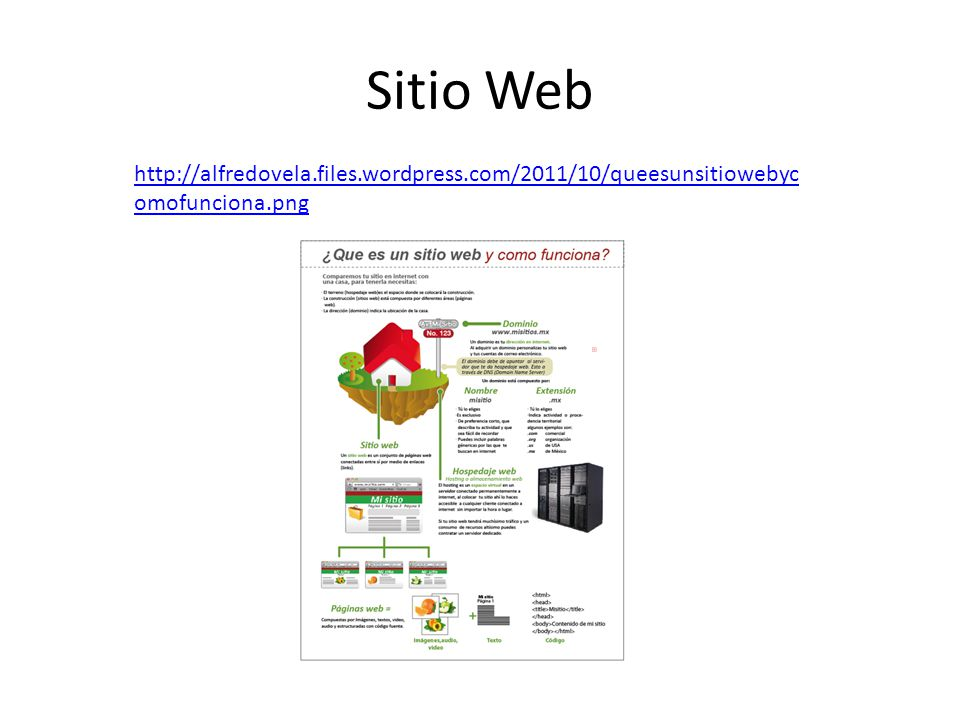Sitio Web http://alfredovela.files.wordpress.com/2011/10/queesunsitiowebycomofunciona.png