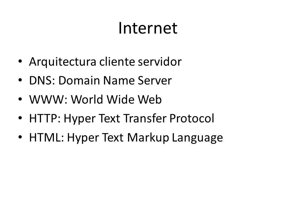 Internet Arquitectura cliente servidor DNS: Domain Name Server