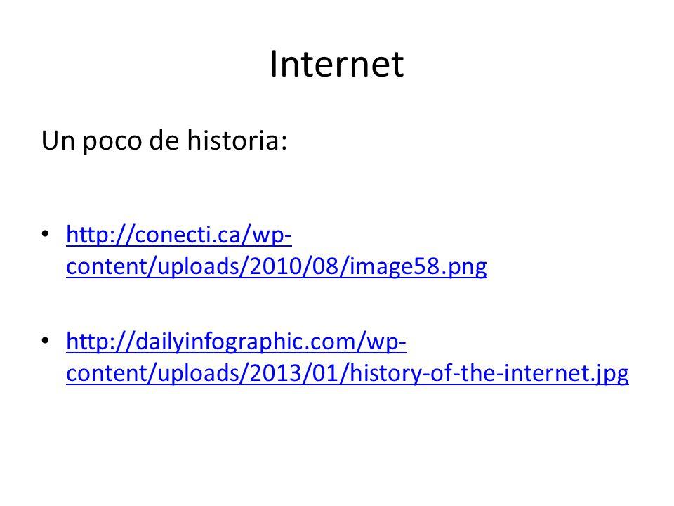 Internet Un poco de historia: