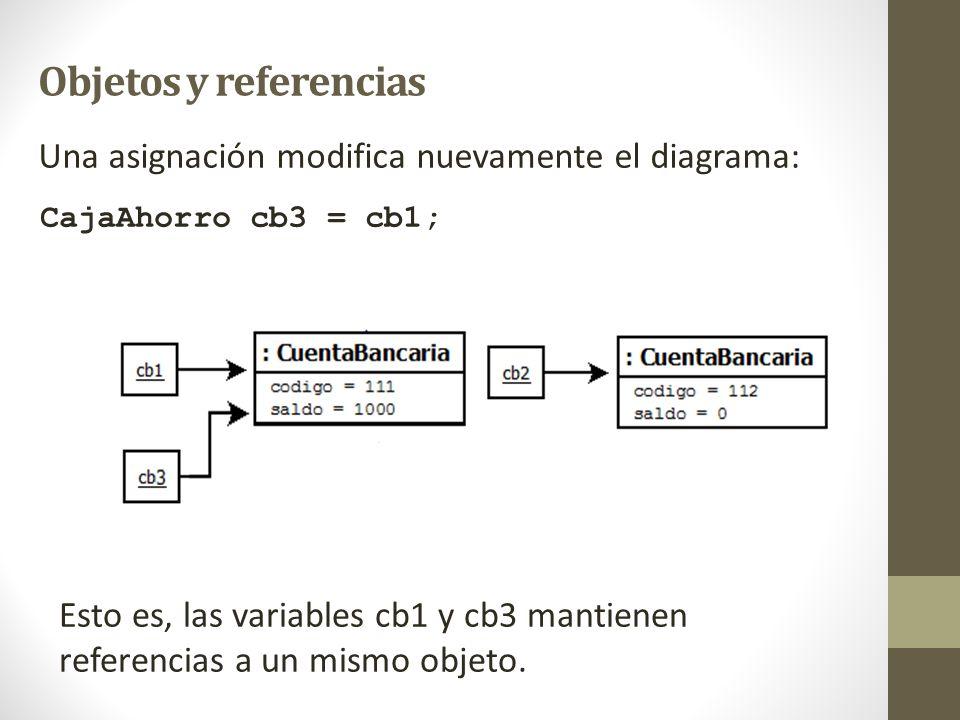 Objetos y referencias Una asignación modifica nuevamente el diagrama: