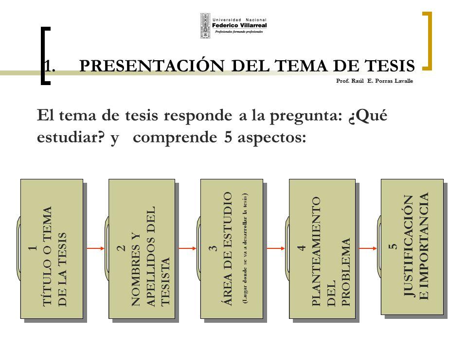 PRESENTACIÓN DEL TEMA DE TESIS Prof. Raúl E. Porras Lavalle