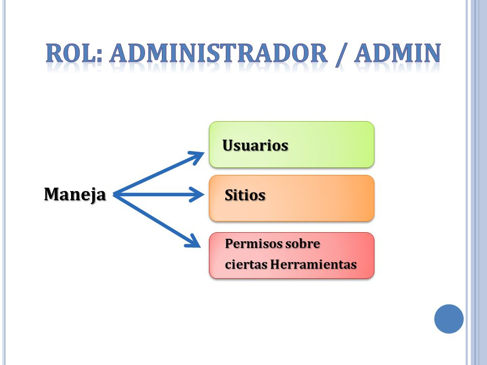 rol: administrador / Admin