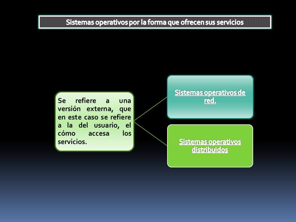 Sistemas operativos por la forma que ofrecen sus servicios