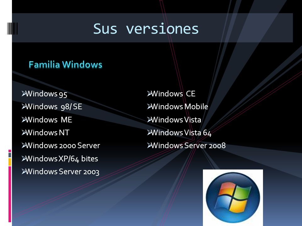 Sus versiones Familia Windows Windows 95 Windows CE Windows 98/ SE