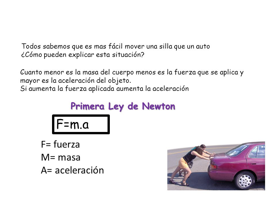 F=m.a F= fuerza M= masa A= aceleración Primera Ley de Newton