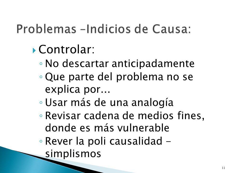 Problemas –Indicios de Causa: