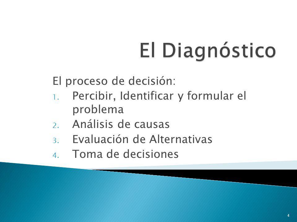 El Diagnóstico El proceso de decisión: