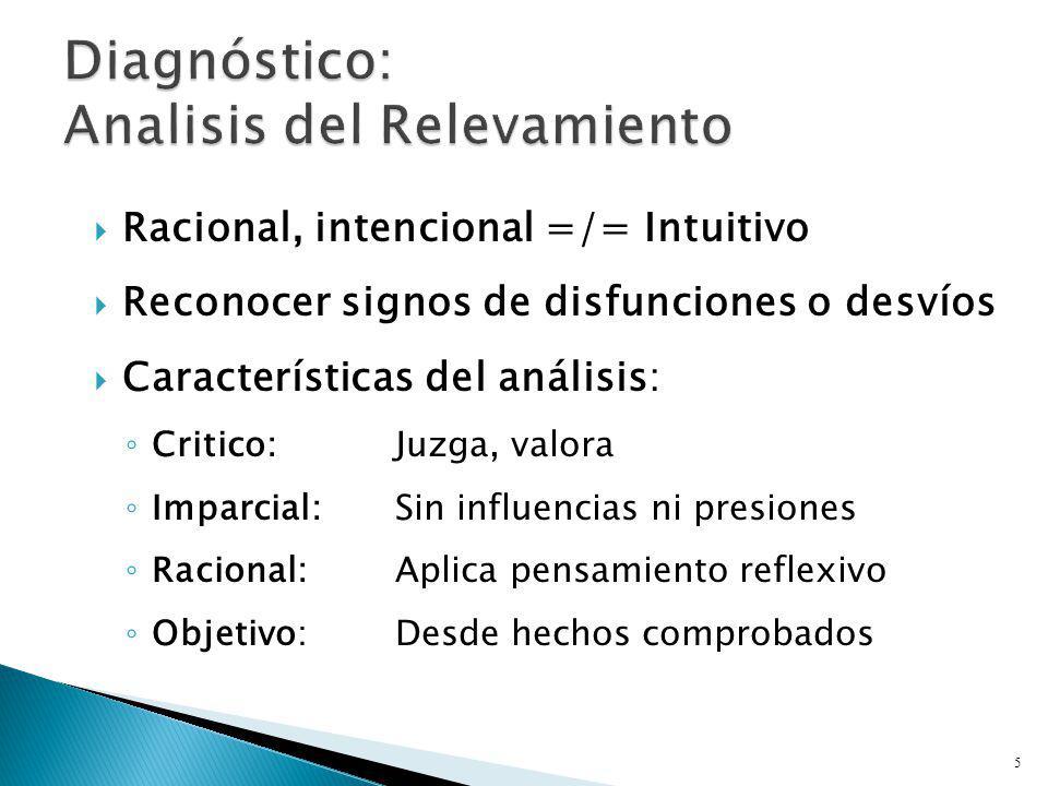 Diagnóstico: Analisis del Relevamiento