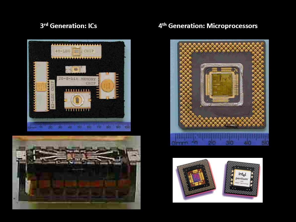 3rd Generation: ICs 4th Generation: Microprocessors
