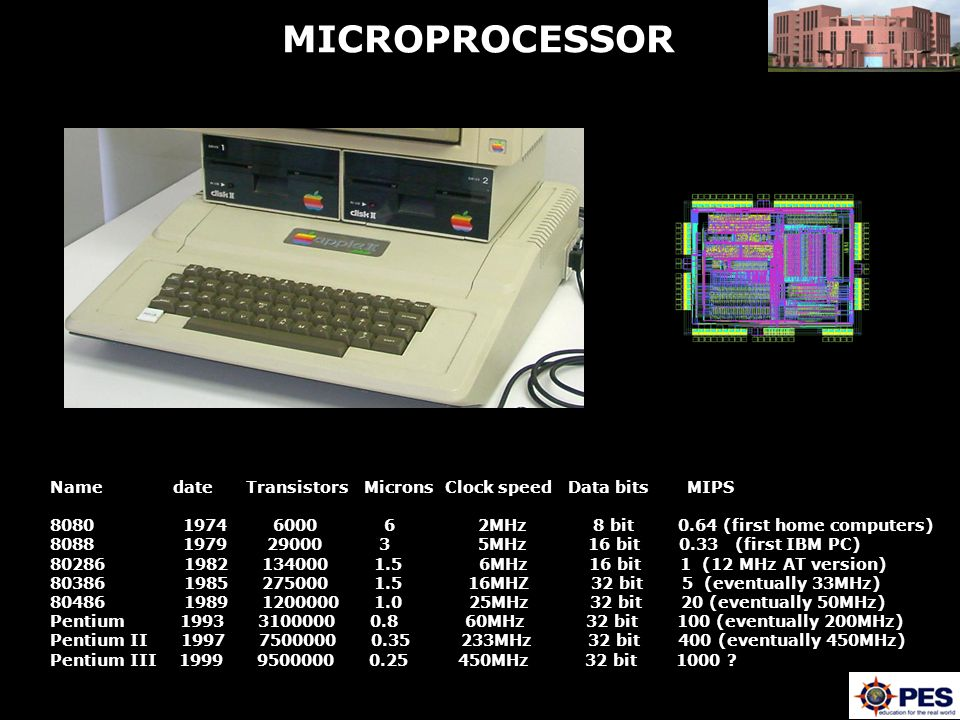 MICROPROCESSOR (fourth generation)