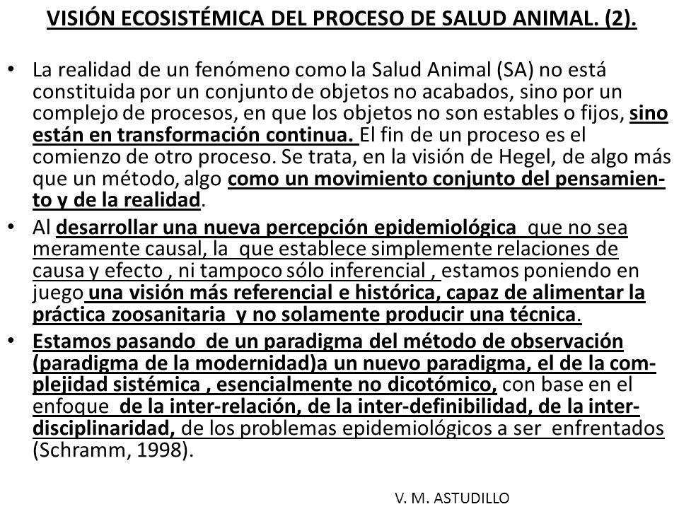 VISIÓN ECOSISTÉMICA DEL PROCESO DE SALUD ANIMAL. (2).