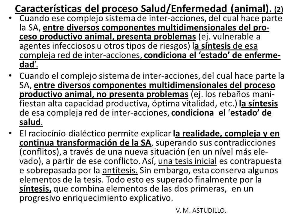 Características del proceso Salud/Enfermedad (animal). (2)