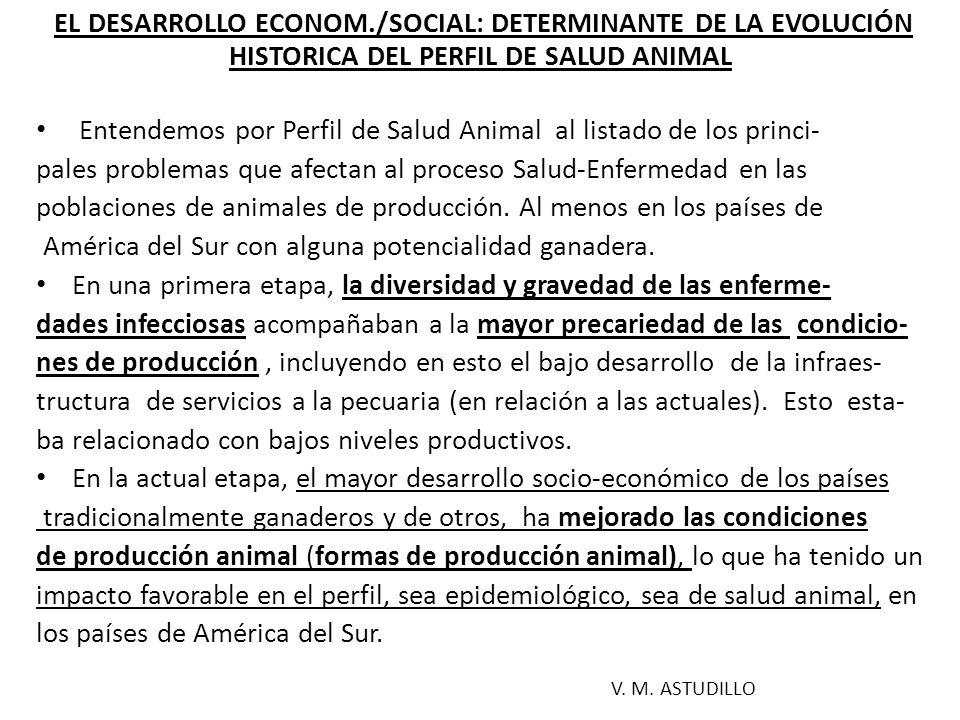 EL DESARROLLO ECONOM./SOCIAL: DETERMINANTE DE LA EVOLUCIÓN HISTORICA DEL PERFIL DE SALUD ANIMAL