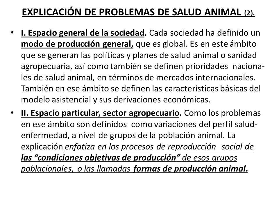 EXPLICACIÓN DE PROBLEMAS DE SALUD ANIMAL (2).