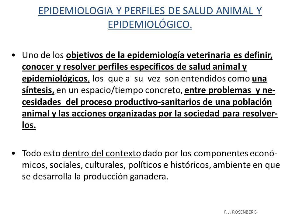 EPIDEMIOLOGIA Y PERFILES DE SALUD ANIMAL Y EPIDEMIOLÓGICO.