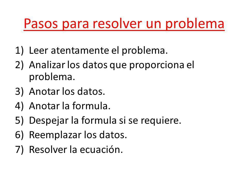 Pasos para resolver un problema