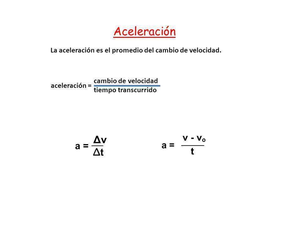 Aceleración La aceleración es el promedio del cambio de velocidad.