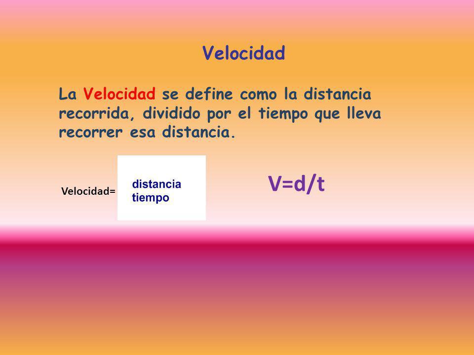 Velocidad La Velocidad se define como la distancia recorrida, dividido por el tiempo que lleva recorrer esa distancia.