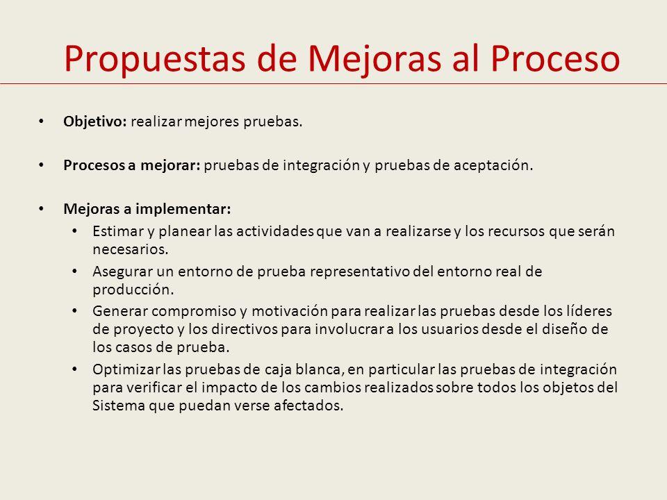 Propuestas de Mejoras al Proceso