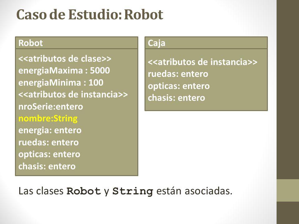 Caso de Estudio: Robot Las clases Robot y String están asociadas.