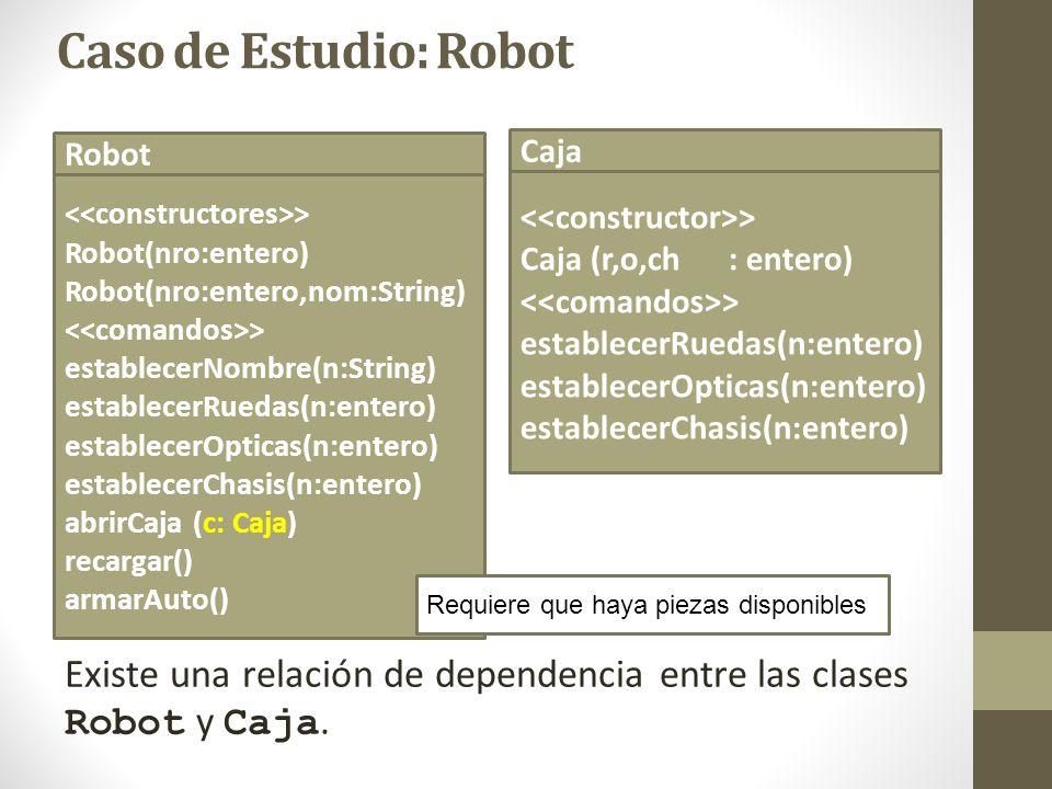 Caso de Estudio: Robot Robot. Caja. <<constructores>> Robot(nro:entero) Robot(nro:entero,nom:String)