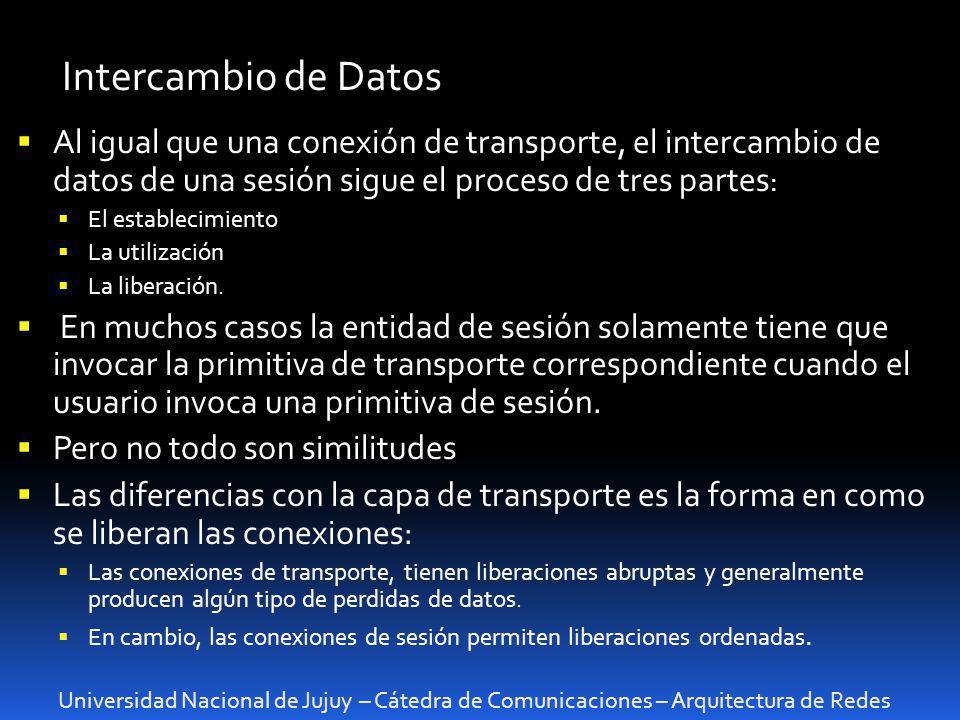 Intercambio de Datos Al igual que una conexión de transporte, el intercambio de datos de una sesión sigue el proceso de tres partes: