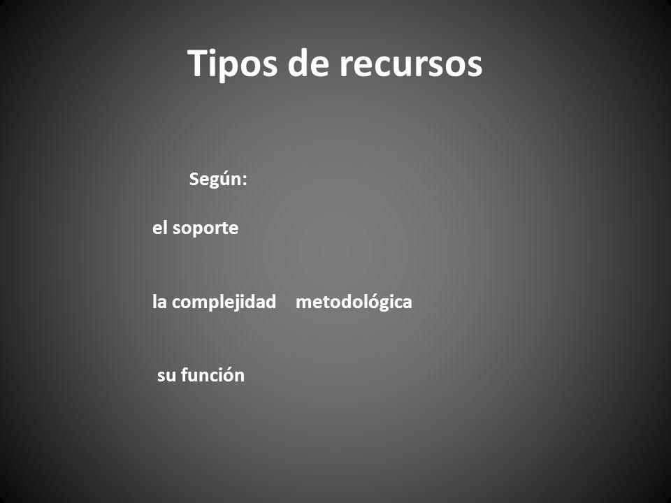 Tipos de recursos Según: el soporte la complejidad metodológica