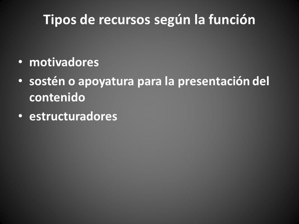 Tipos de recursos según la función