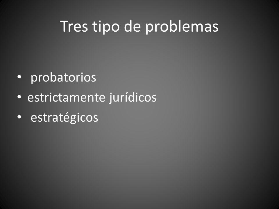 Tres tipo de problemas probatorios estrictamente jurídicos