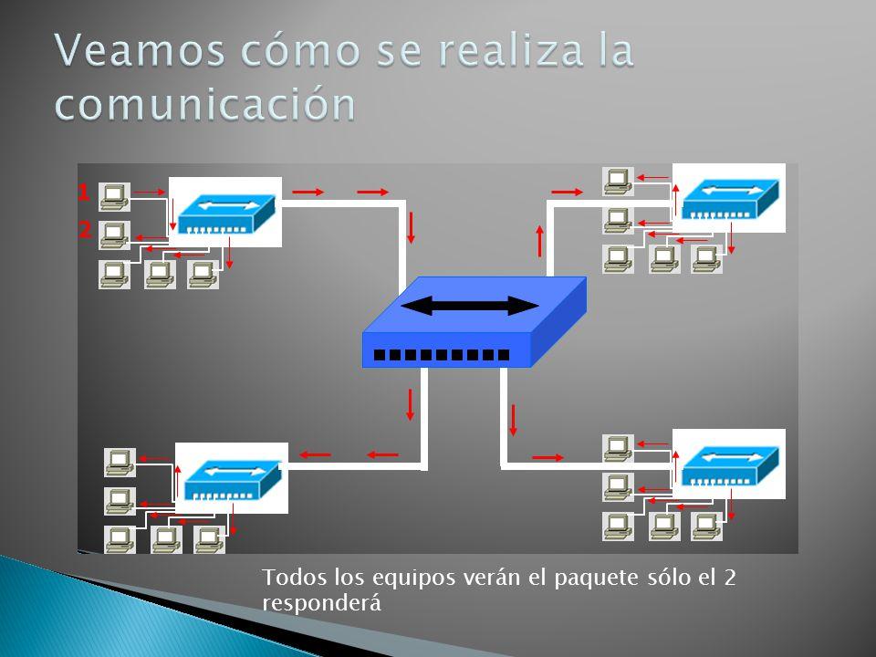 Veamos cómo se realiza la comunicación
