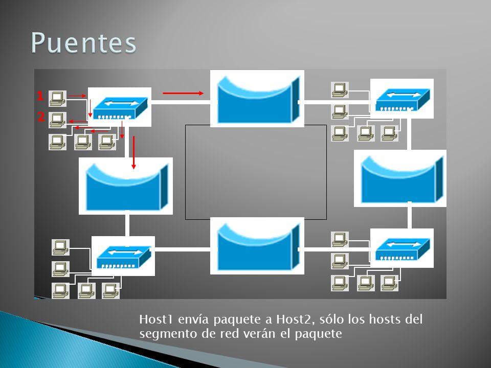 Puentes Host1 envía paquete a Host2, sólo los hosts del segmento de red verán el paquete