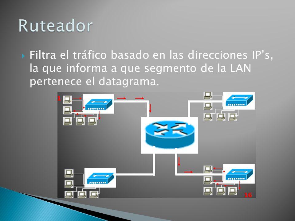 Ruteador Filtra el tráfico basado en las direcciones IP's, la que informa a que segmento de la LAN pertenece el datagrama.