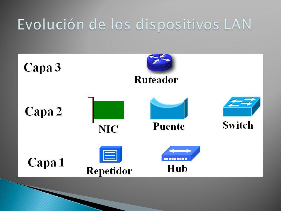 Evolución de los dispositivos LAN