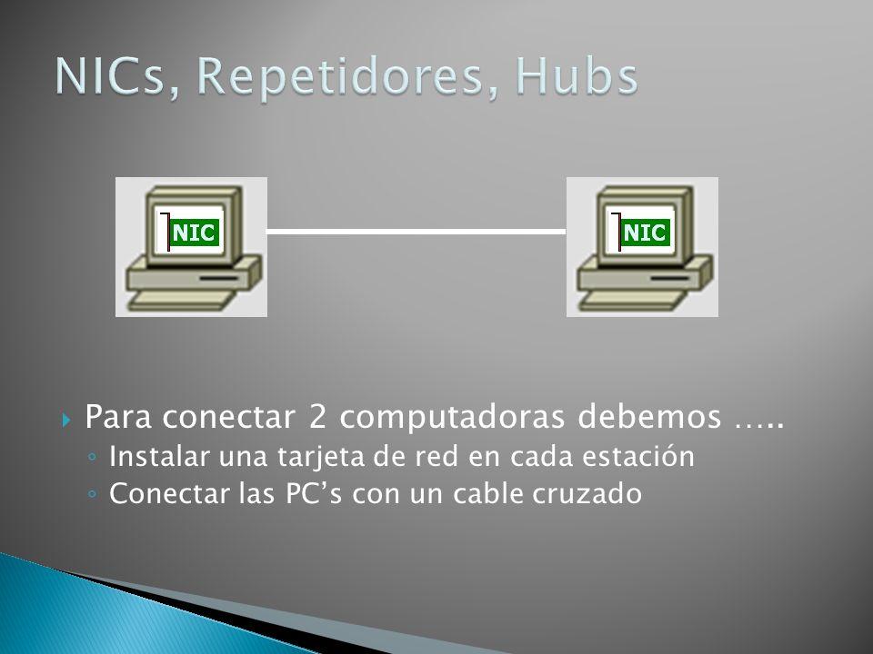 NICs, Repetidores, Hubs Para conectar 2 computadoras debemos …..