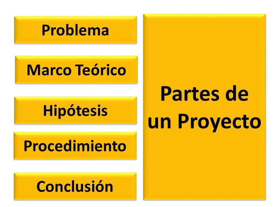 Partes de un Proyecto Problema Marco Teórico Hipótesis Procedimiento