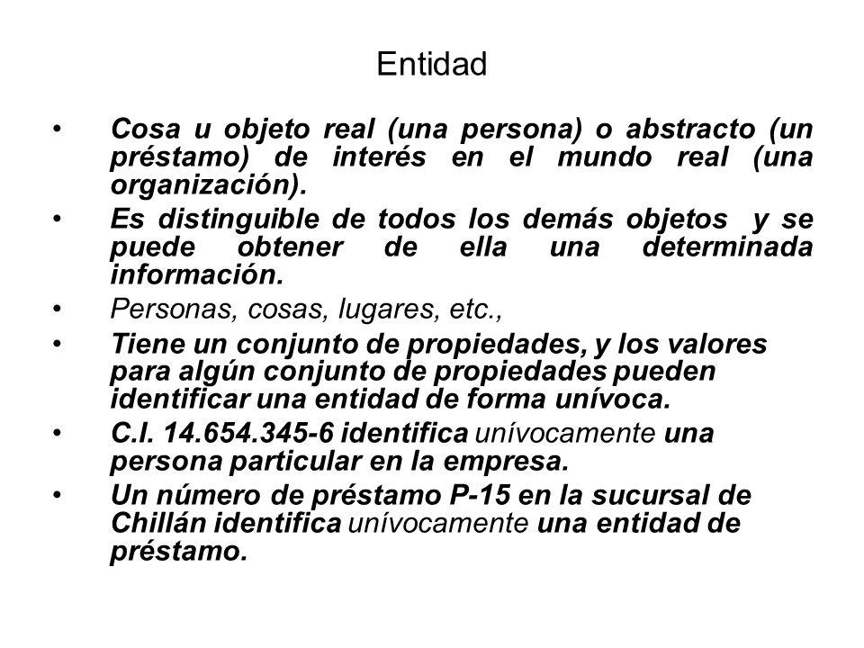 Entidad Cosa u objeto real (una persona) o abstracto (un préstamo) de interés en el mundo real (una organización).