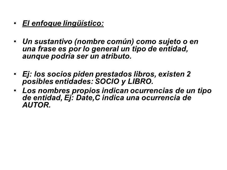 El enfoque lingüístico: