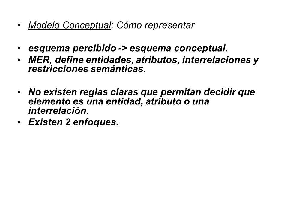 Modelo Conceptual: Cómo representar