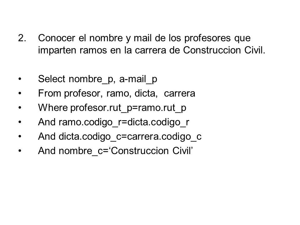 Conocer el nombre y mail de los profesores que imparten ramos en la carrera de Construccion Civil.