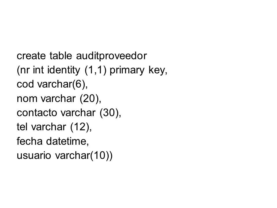 create table auditproveedor