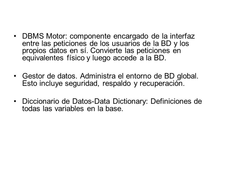 DBMS Motor: componente encargado de la interfaz entre las peticiones de los usuarios de la BD y los propios datos en sí. Convierte las peticiones en equivalentes físico y luego accede a la BD.